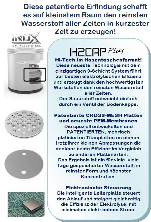 H2CAP Technik